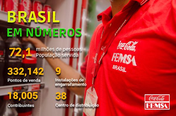 brasil_cocacolafemsa