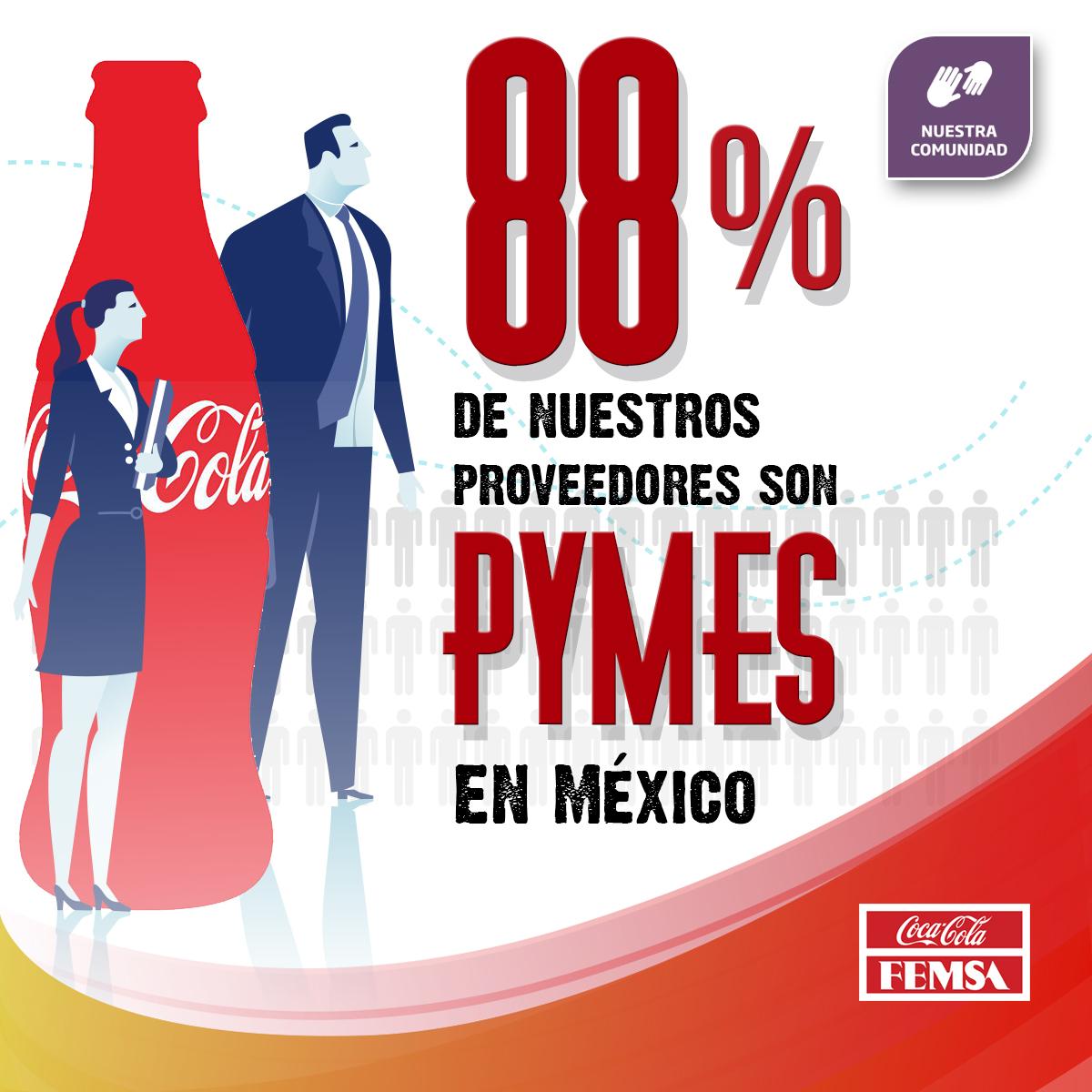 cocacolafemsa_proveedores_pyme