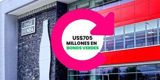 Coca-Cola FEMSA coloca bono verde por US$ 705 millones,  el más grande en la historia para una compañía en Latinoamérica