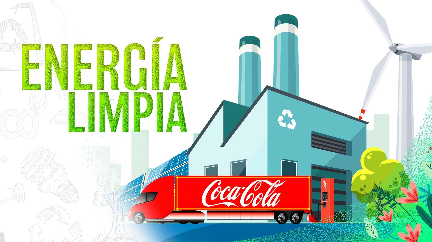 Energía limpia en Coca-Cola FEMSA contra el cambio climático.