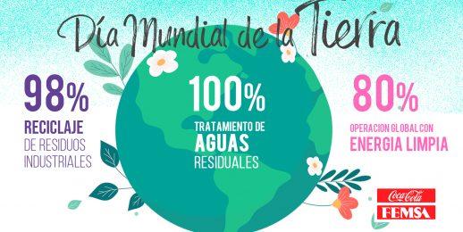 Celebramos el Día Mundial de la Tierra 2021 en Coca-Cola FEMSA