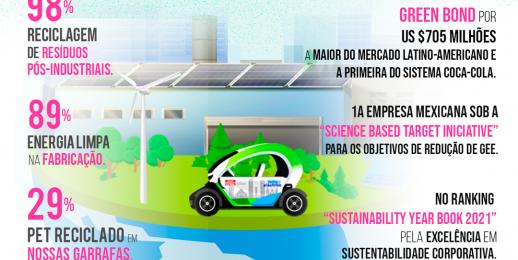 Somos #GeraçãoRestauração com ações claras no Dia Mundial do Meio Ambiente 2021.