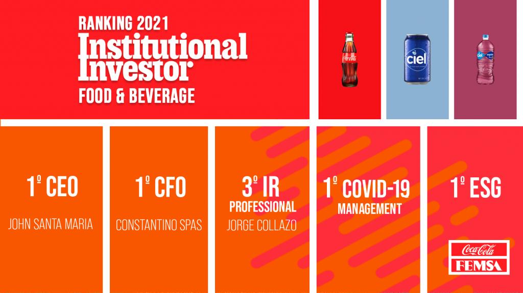 Coca-Cola FEMSA fortalece las relaciones con inversionistas al ser la más premiada del Sector Alimentos y Bebidas en el ranking 'Institutional Investors 2021'.
