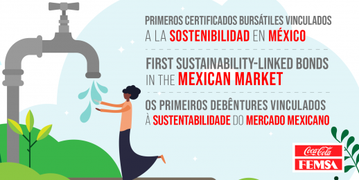 Coca-Cola FEMSA announces successful pricing of the first sustainability-linked bonds in the Mexican market.