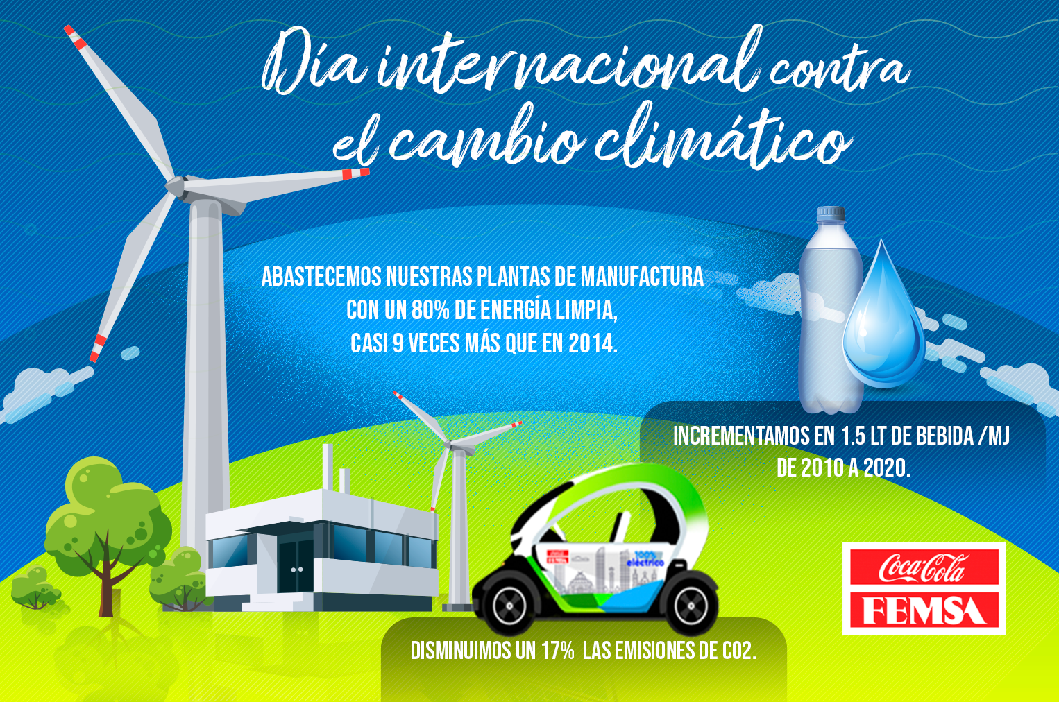 Coca-Cola FEMSA, acciona con firmeza frente al climático.